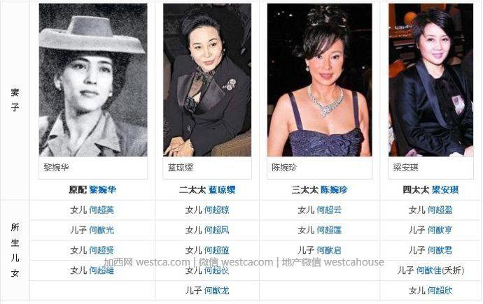 赌王长女去世揭秘4房17子女现状 - 妮子 - 妮